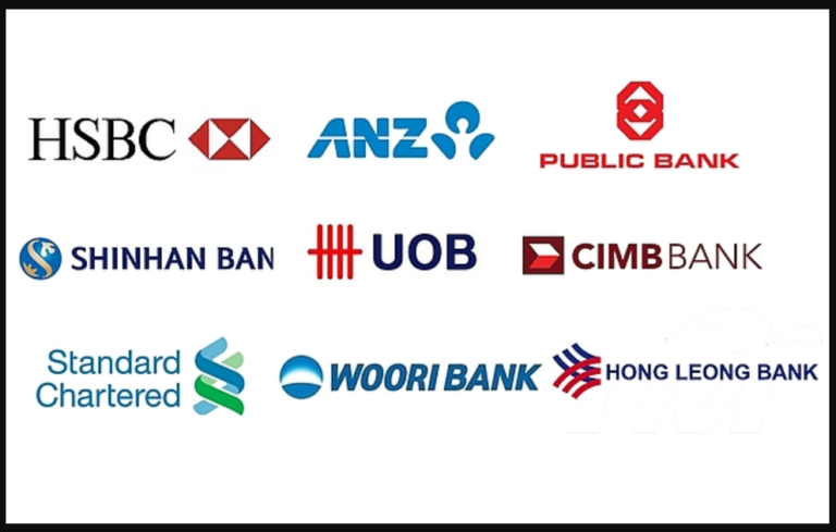 List of Foreign Banks, Head Quarters and Taglines Notes 2021: Download List of Foreign Banks, Head Quarters and Taglines Notes Study Materials